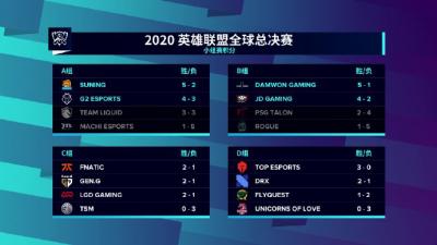 英雄联盟S10决赛将开放现场观赛,地点上海浦足球场!